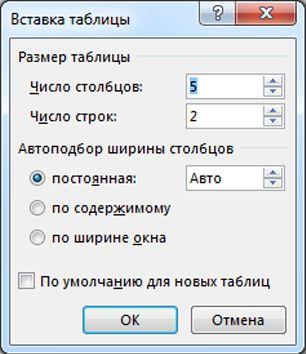 """Диалоговое окно """"Вставка таблицы"""" обеспечивает дополнительный контроль над видом таблицы."""
