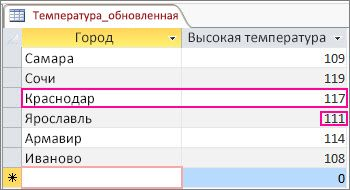 Обновленные данные в таблице Access