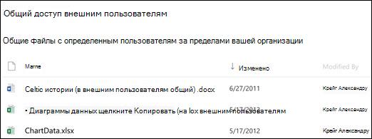 Файлы, к которым предоставлен внешний доступ