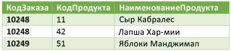 Шаг4. Результат