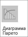 Диаграмма подтипа Парето в списке доступных гистограмм