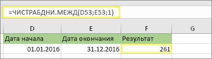 =ЧИСТРАБДНИ.МЕЖД(D53;E53;1) и результат: 261