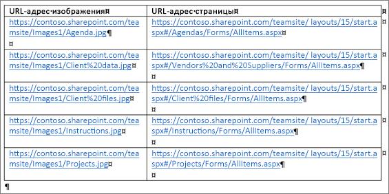 Таблица, содержащая URL-адреса изображений и URL-адреса страницы
