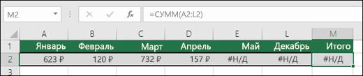 Пример введенного в ячейки значения #Н/Д, которое не позволяет формуле СУММ получить правильный результат