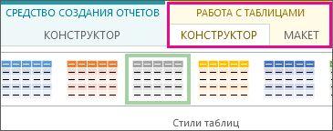 """Группа """"Стили таблиц"""" на вкладке """"Работа с таблицами — Конструктор"""""""