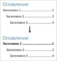 Стили форматирования текста в оглавлении: до и после