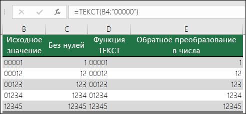 """Примеры использования функции ТЕКСТ для добавления начальных нулей:  =ТЕКСТ(A2;""""00000"""")"""