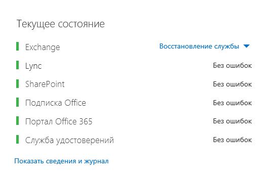 """Панель мониторинга работоспособности Office 365 с отображением всех рабочих нагрузок зеленым цветом, за исключением Exchange, для которого отображается состояние """"Служба восстановлена""""."""