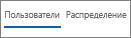 """Снимок экрана: представление """"Пользователи"""" отчета """"Использование устройств в Yammer"""""""