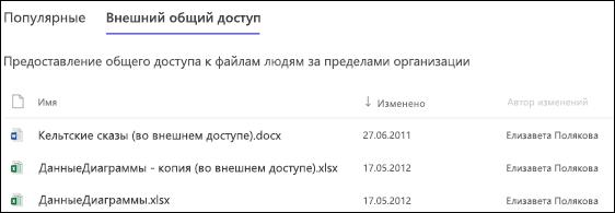 Использование сайта SharePoint Online: файлы, к которым предоставлен доступ внешним пользователям