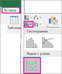 """Тип диаграммы """"ящик с усами"""" на вкладке """"Вставка"""" в Office2016 для Windows"""