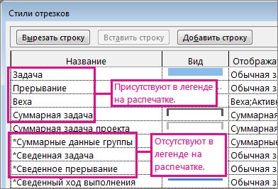 Диалоговое окно стилей отрезков, в котором показано, какие отрезки будут включены в печатную версию