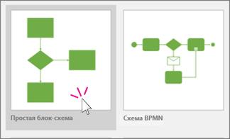 Эскиз простой блок-схемы