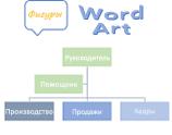 Фигуры, объекты SmartArt и WordArt