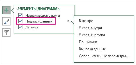 Элементы диаграммы > Метки данных > варианты меток