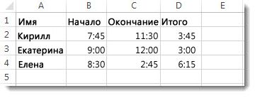 Значения затраченного времени, приведенные в столбце D