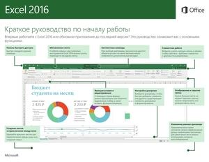 Краткое руководство по началу работы с Excel2016 (Windows)