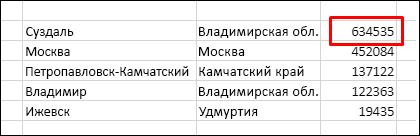 Сортировка данных с помощью строки заголовков
