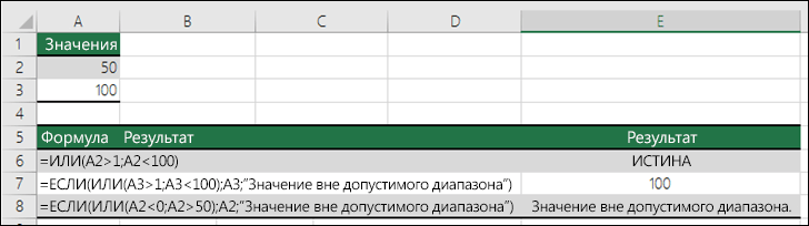 Примеры совместного использования функций ИЛИ и ЕСЛИ