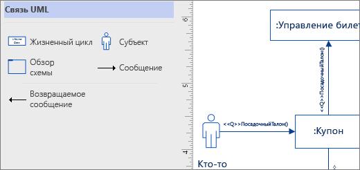 """Набор элементов """"Связь UML"""", примеры фигур на странице"""