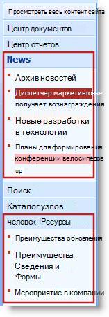 Дочерние сайты и страницы, отображаемые под заголовками на панели быстрого запуска.
