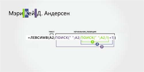Формула для разделения имени, среднего имени, инициала и фамилии