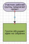 Блок-схема с красными точками соединения.