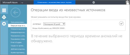 """Снимок экрана: страница отчета """"Операции входа из неизвестных источников"""", доступного на странице """"Отчеты"""" вкладки """"Active Directory"""" на портале управления Azure."""