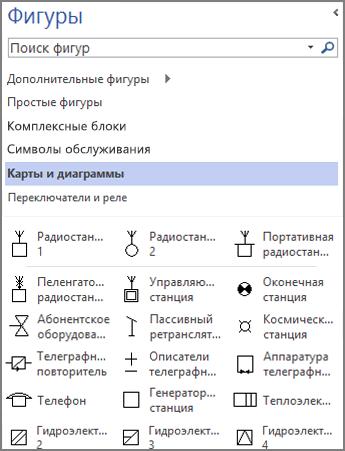 """Снимок экрана: область """"Фигуры"""" для электротехнической схемы"""