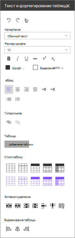 Текст веб-части панели форматирования