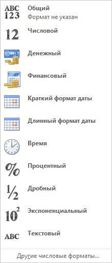 Коллекция числовых форматов