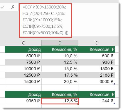 Ячейка D9 содержит формулу ЕСЛИ(C9>15000;20%;ЕСЛИ(C9>12500;17,5%;ЕСЛИ(C9>10000;15%;ЕСЛИ(C9>7500;12,5%;ЕСЛИ(C9>5000;10%;0)))))