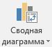 """Параметр """"Сводная диаграмма"""" на ленте"""