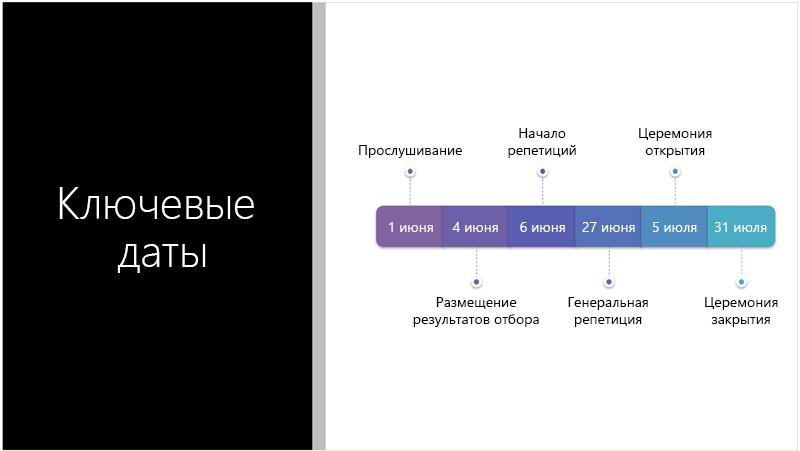 Образец слайда с текстовой временной шкалой, которую конструктор PowerPoint преобразовал в графический элемент SmartArt