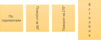 Примеры направление текста: по горизонтали, поворот и с накоплением