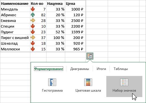 Выделение данных с помощью экспресс-анализа