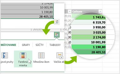 Nástroj Analýza údajov