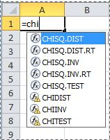 Funkcie programu Excel 2010