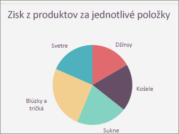 Office for Mac Pie Chart