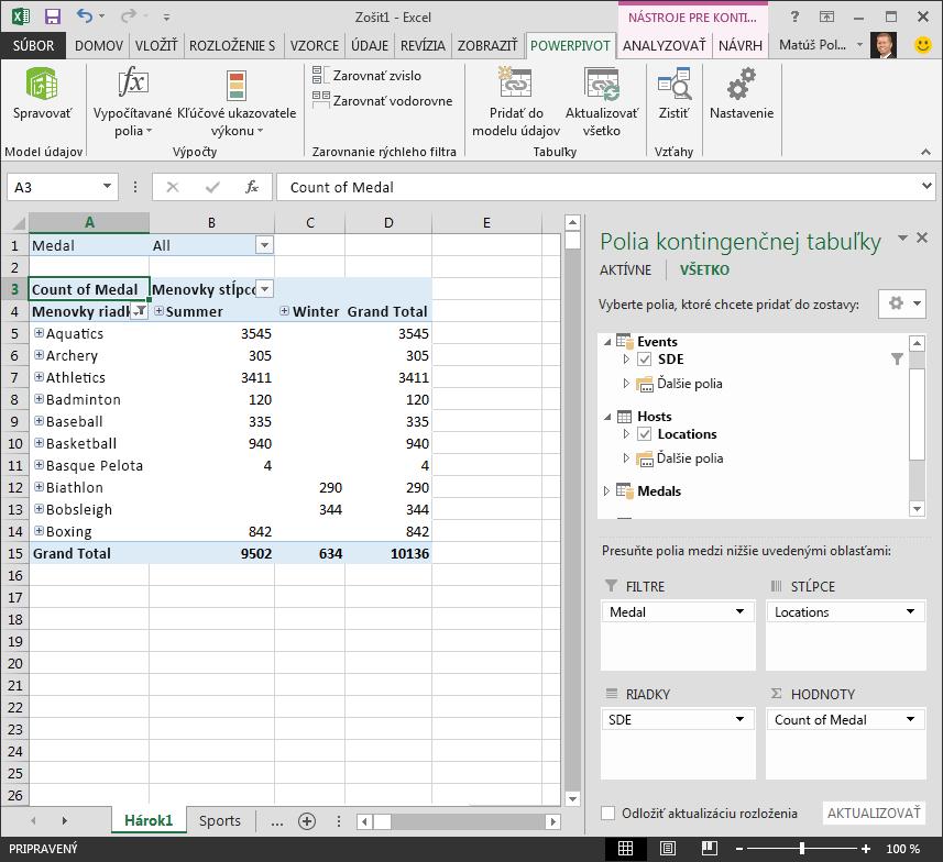 filtrované kontingenčnej tabuľky