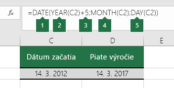 Výpočet dátumu na základe iného dátumu