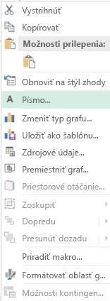 Snímka obrazovky s možnosťami z kontextovej ponuky k dispozícii po výbere menovky na osi kategórií, vrátane zvýraznená možnosť písma.