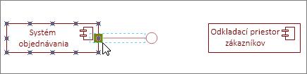 Tvar poskytnutého rozhrania pripojený k tvaru Súčasť
