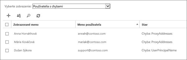 Používatelia s chybami na stránke aktívnych používateľov
