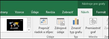 Nástroje na páse s nástrojmi kartogramu v Exceli