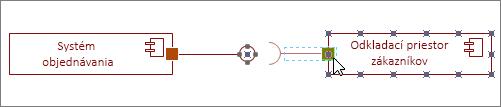 Tvar požadovaného rozhrania pripojený k tvaru Súčasť