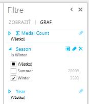 filtrovanie grafu vo funkcii Power View