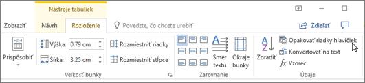 Snímka obrazovky zobrazuje kurzorom ukazujúcim na možnosť opakovať riadky hlavičky v časti Nástroje tabuľky na karte Rozloženie v skupine údaje.