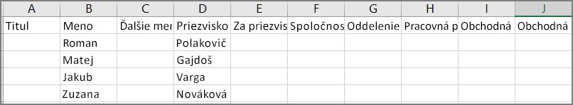 Ukážka súboru csv po exporte kontaktov zOutlooku