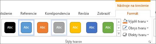 Skupina štýly tvarov